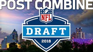 2018 Mock Draft Updated Post Combine | NFL Highlights thumbnail