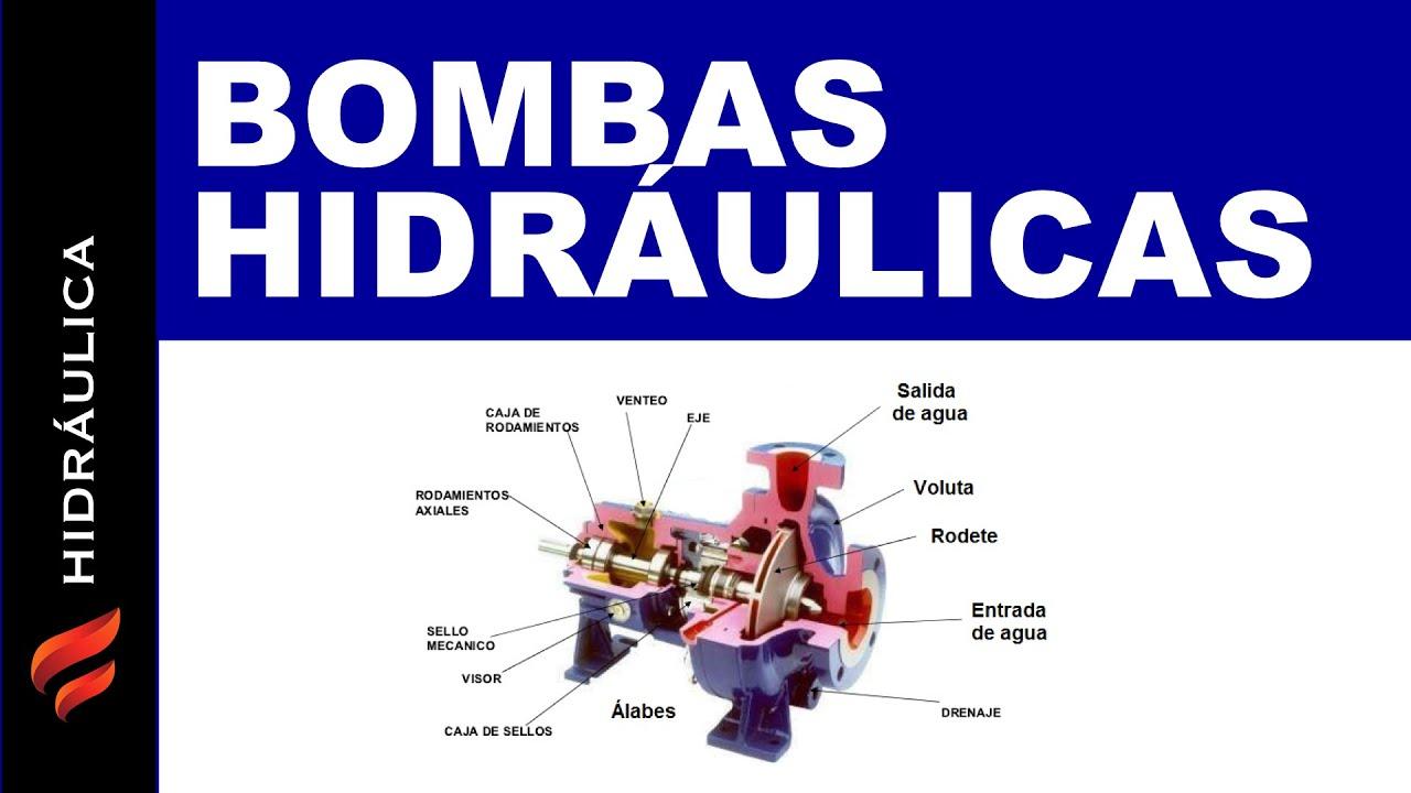 Tipos de bombas hidráulicas