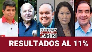 RESULTADOS ONPE al 11.4%: Castillo va primero, le siguen De Soto, López Aliaga y Fujimori
