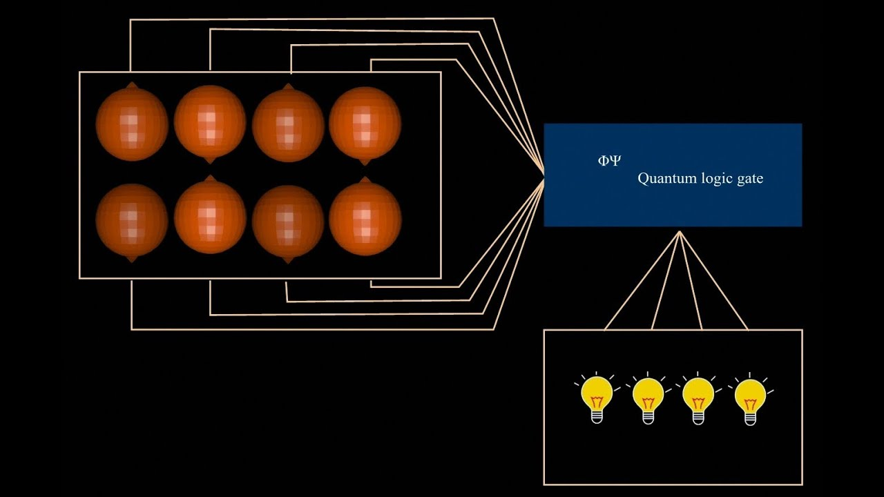 What is a Quantum computer? How does Quantum Computer work?