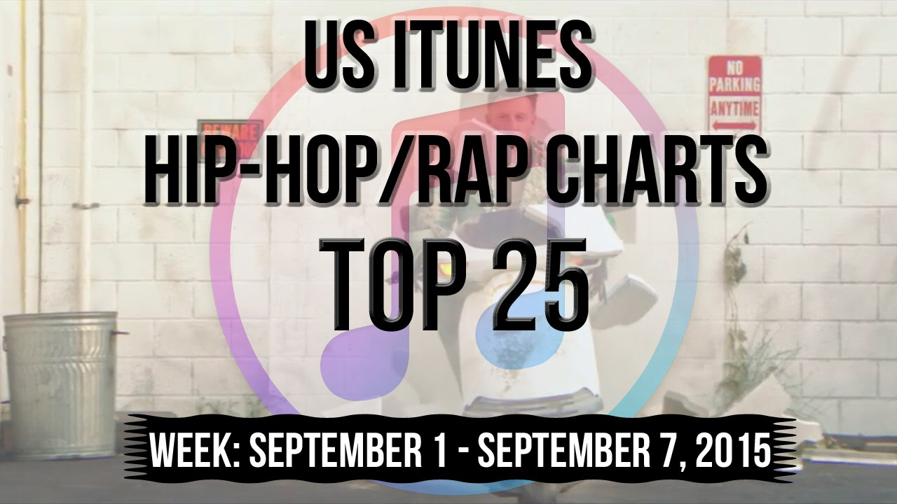 Top us itunes hip hop rap charts september also youtube rh