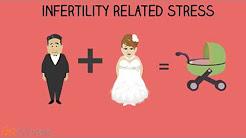 Infertility Case Study 2016 + Tips On Solving Infertility Stress Mangement