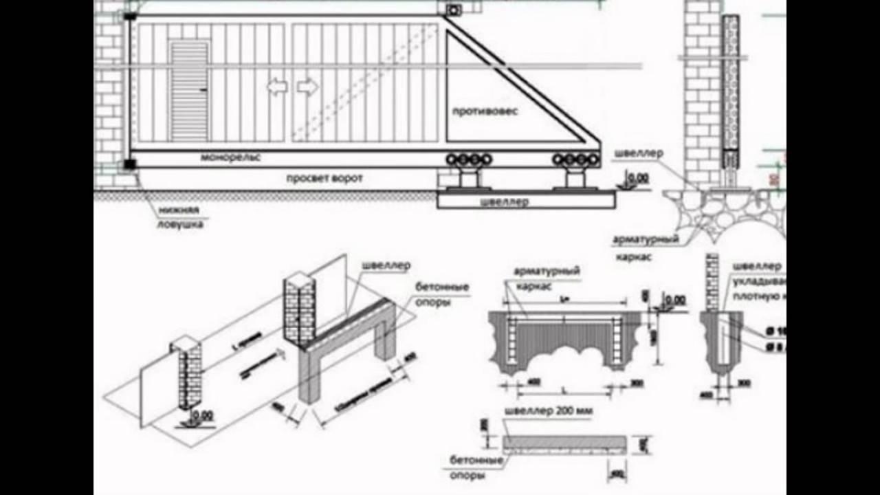 Конструкция раздвижных ворот своими руками