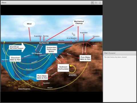 Webinar  Modeling for Emergency Response