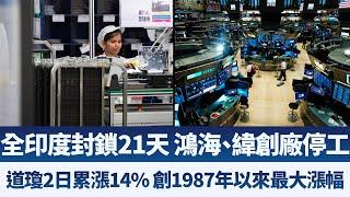 全印度封鎖21天 鴻海、緯創廠停工|道瓊2日累漲14% 創1987年以來最大漲幅|產業勁報【2020年3月26日】|新唐人亞太電視