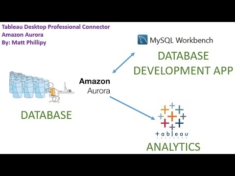Tableau Data Connector: Amazon Aurora w/ MySQL Workbench