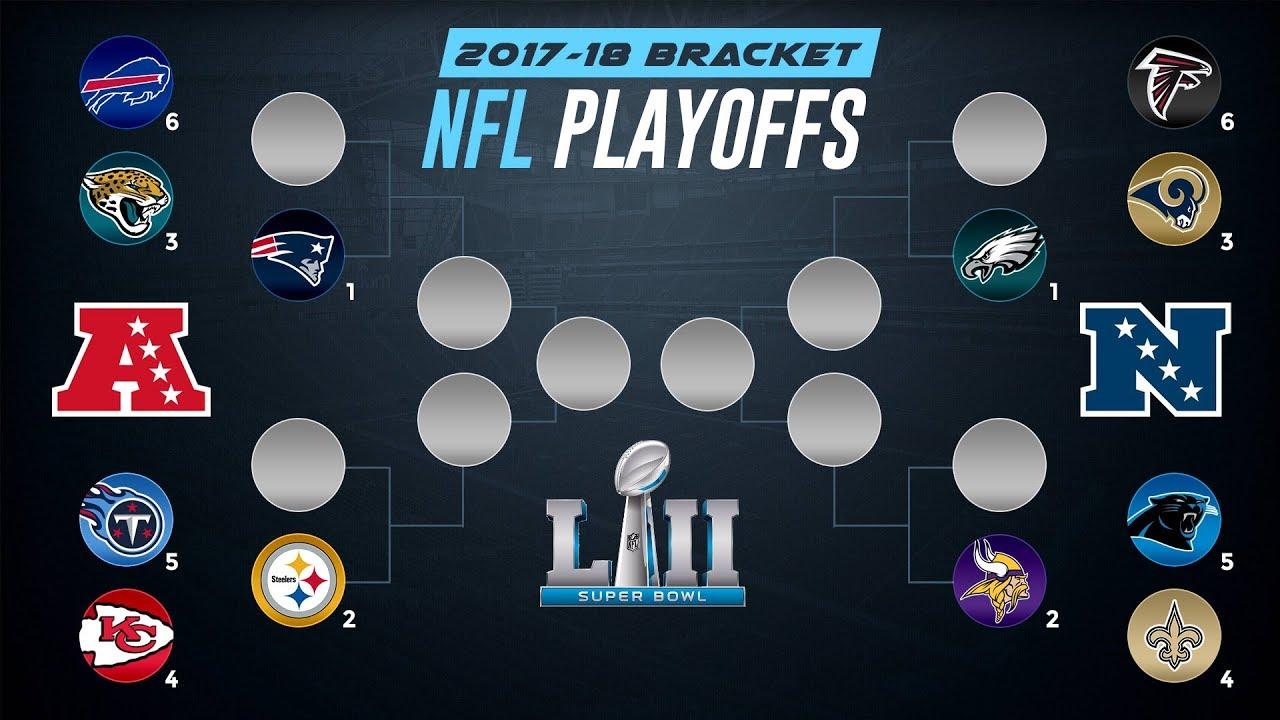 2018 nfl playoff predictions super bowl 52 winner prediction and super bowl 52 winner prediction and full playoff bracket predictions biocorpaavc