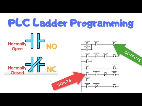 PLC Ladder programming #1 | Learn under 5 min | NO NC contacts | AND gate logic