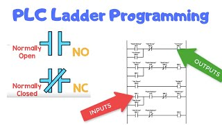 PLC Ladder programming #1 | Learn under 5 min | NO NC contacts | AND gate logic screenshot 5