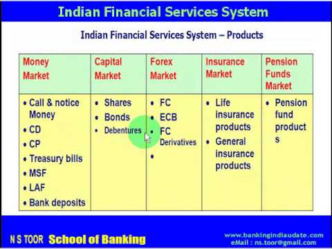 Indian Financial Services System