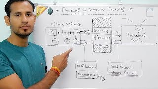 What is Firewall? Good or Bad? Explained in Detail - Genuine Lecture INFORMATION ASSISTANT EXAM