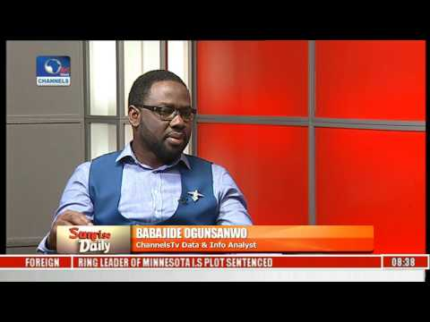 Sunrise Daily: Examining The State Of Our Roads With BAbajide Ogunsanwo Pt. 1