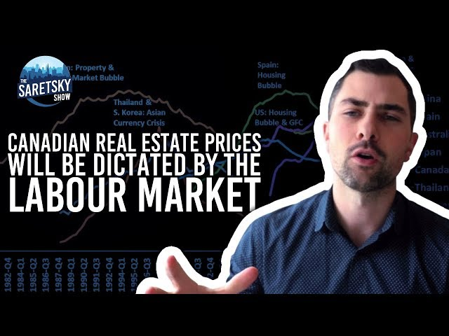 Canadian Real Estate Prices Will be Dictated by the Labour Market