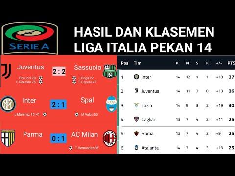 Hasil Liga Italia Hari Ini 🔴 Inter Milan Sukses Menggeser Juventus