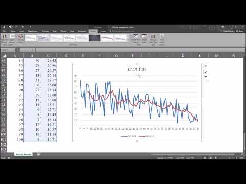 Moving (Rolling) Average in Excel 2016