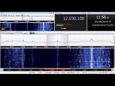 10 03 2018 Radio Taiwan International in Russian to NEAs 1155 on 12030 Tamshui