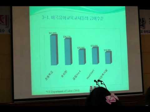 김근규교수 미국유아교사평가제도