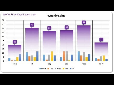 Weekly Sales Chart In Excel