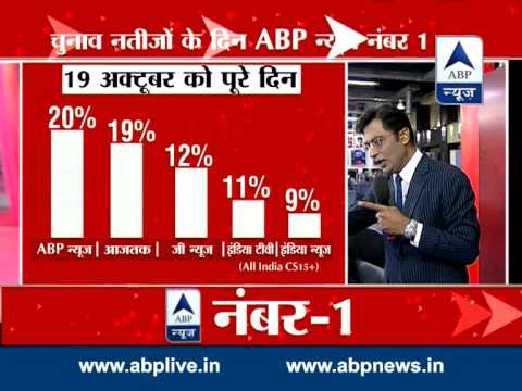 abp news chosen as no 1 tv news channel on counting day oct 19 of