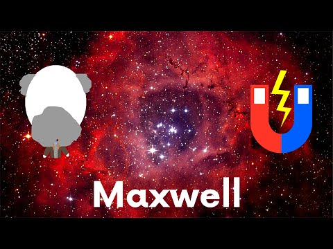 JAMES CLERK MAXWELL - About 40 Animated Facts