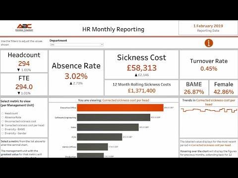 HR Analytics In Tableau