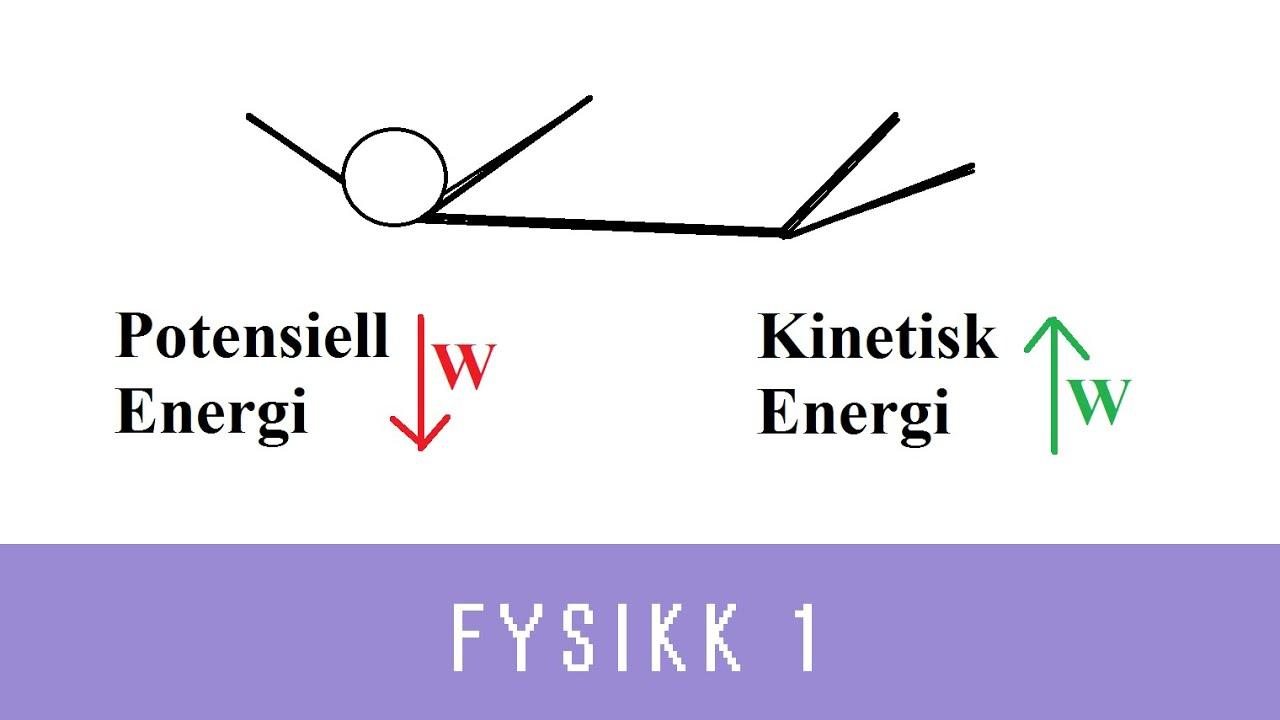 Fysikk med Eivind (ep 15) - Mekanisk energi, bevart eller ikke bevart (Fysikk 1)