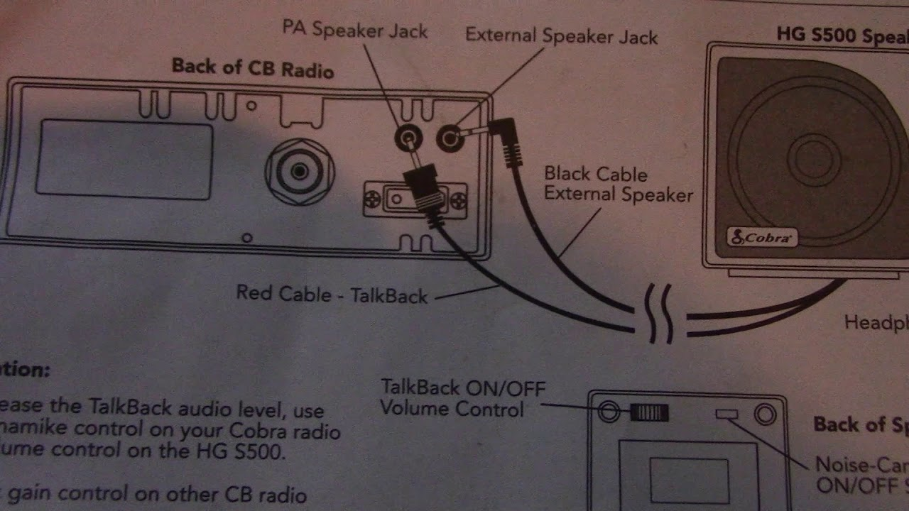 Cb Radio For Beginners Part 10 Using Talk Back And The Talk Back Knob Youtube
