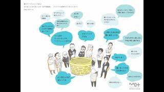 「井戸端鑑賞」オリジナル音声ガイド 鶴岡政男《重い手》