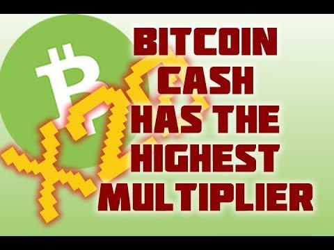 Bitcoin Cash Has The Highest Multiplier