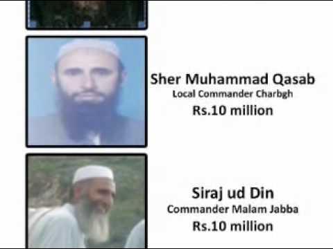 Indian RAW Agents Militant Commanders In Pakistan Hiding