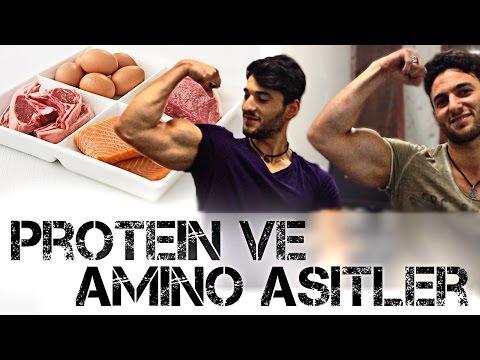 Protein nedir / Amino Asitler/ Vücut geliştirme için nekadar miktarda kullanılır Shredded Brothers