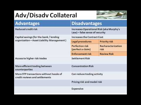 Collateral Management   Part 1 Basics