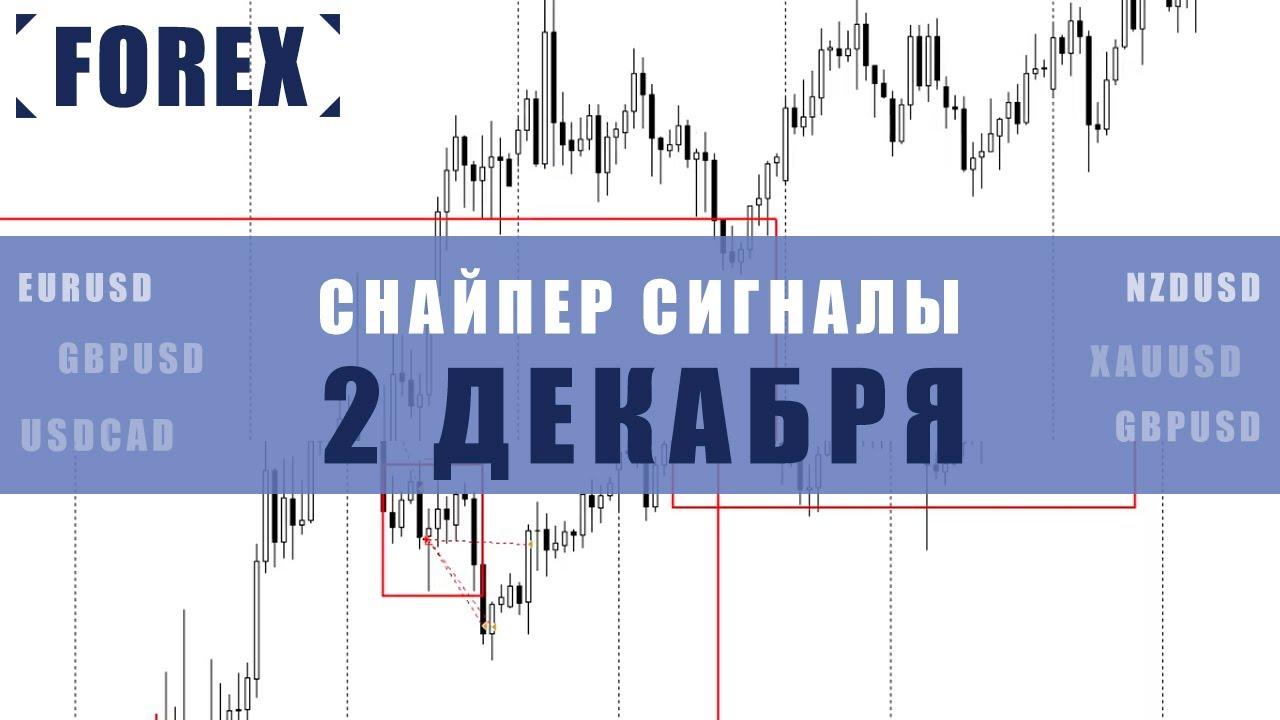 СИГНАЛЫ СНАЙПЕР НА 2 ДЕКАБРЯ  | Трейдер Максим Михайлов