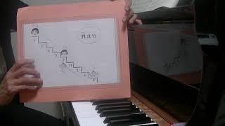 松田聖子さんねの提供曲です。 詳しくはアメブロ「ユーミン楽曲研究室」...