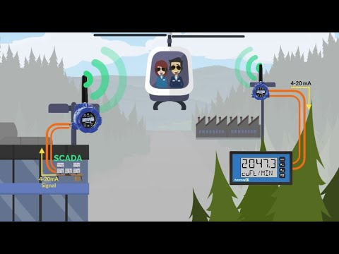 How to Control Remote Pumps for Natural Gas Pipeline | Acromag App Note Video