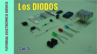 Tutorial #Electrónica Básica. Cap 05. Diodos + Semiconductores
