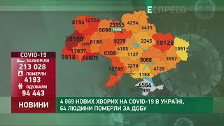 4 069 нових хворих на COVID 19 в Украі ні 64 людини померли за добу