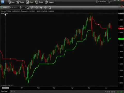 forex-trend-indicator-forex-trading-scalping-expert-forex-signal