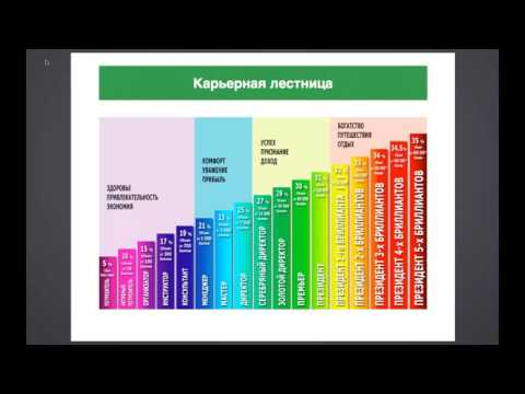 Компания Родник Здоровья (РОЗ)