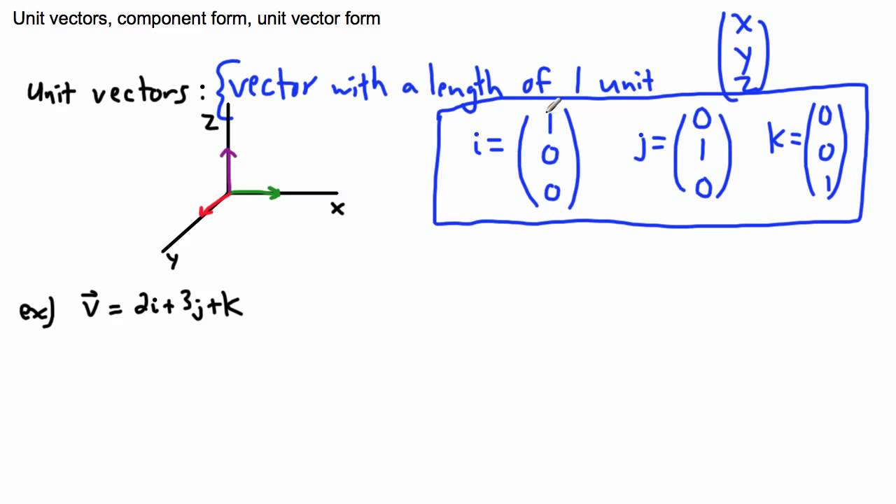 IB Math - Vectors - Unit vectors, component form - YouTube
