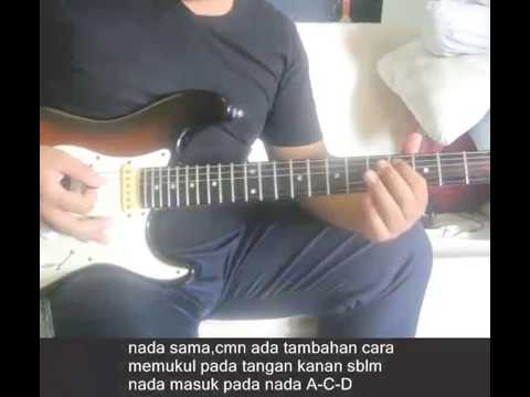 IKUTI  EDANE (GUITAR COVER) | TUTORIAL INTRO IKUTI EDANE
