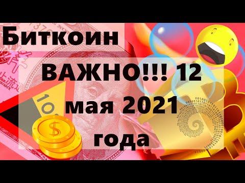 Биткоин ВАЖНО!!! 12 мая 2021 года! Конец Альтсезона при достижении биткоином доминации в 40%?