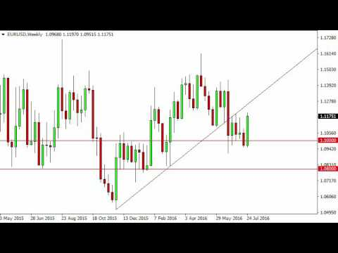 EUR/USD Forecast for the week of August 01 2016, Technical Analysis