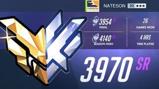 I Was Master and Got Top 500 thumbnail