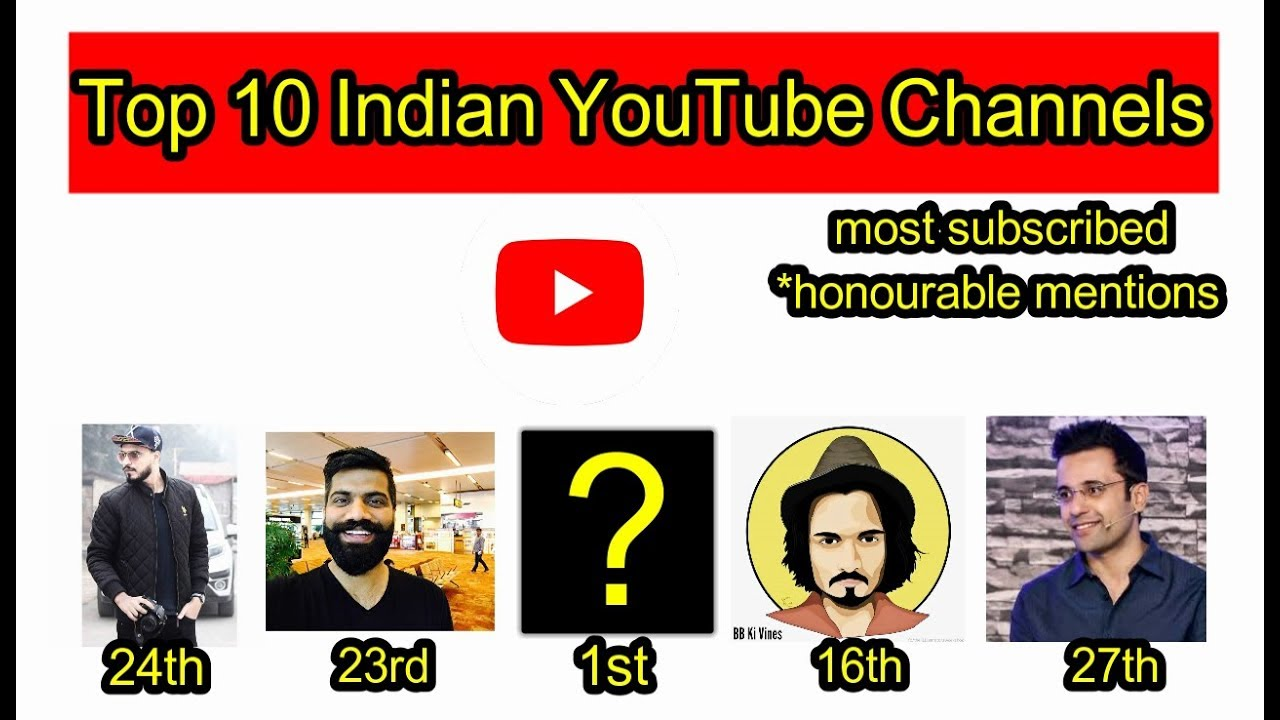 Image result for Most Subscribed Youtubers in India