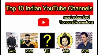most popular youtubers