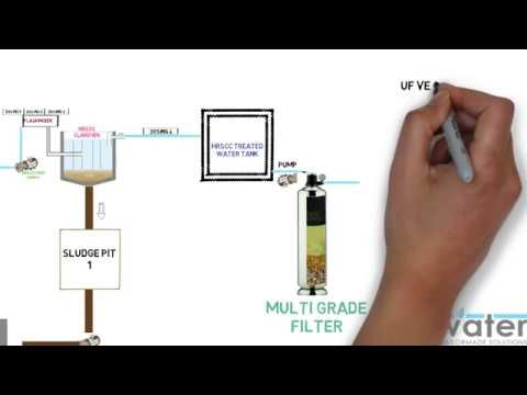 Sewage Treatment Plant Process Flow on