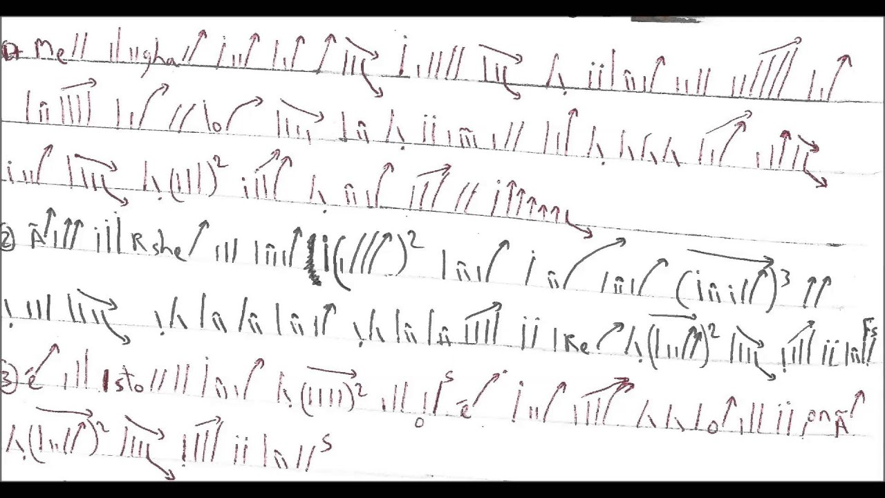 Teaching Lesson (part 1): Meghalo درس تعليمي ( جزء 1 ) ميغالو الكبير لسبوت و احاد الصيام الكبير