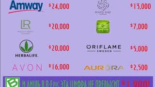 [#bEpic] Самый щедрый [МАРКЕТИНГ-ПЛАН] и самые высокие [ВЫПЛАТЫ В СЕТЬ] [Tal Shahar]