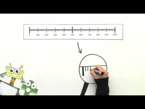 einteilungen auf dem zahlenstrahl mathematik zahlen rechnen und gr en youtube. Black Bedroom Furniture Sets. Home Design Ideas